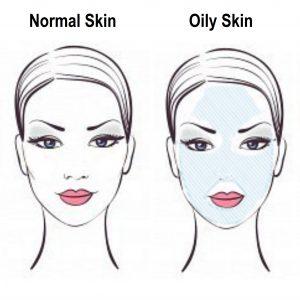 شناخت انواع پوست ۱